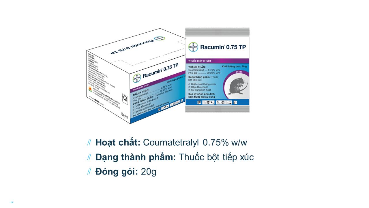 Kiểm soát chuột hiệu quả bằng Racumin 0.75 TP